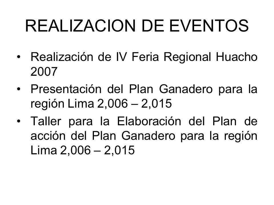 REALIZACION DE EVENTOS