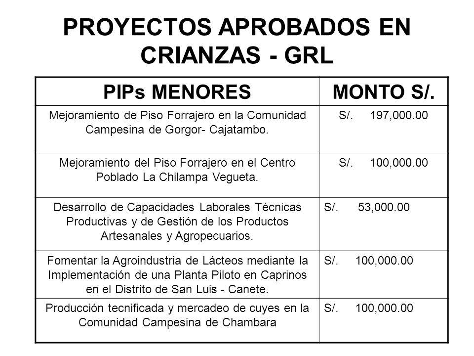 PROYECTOS APROBADOS EN CRIANZAS - GRL