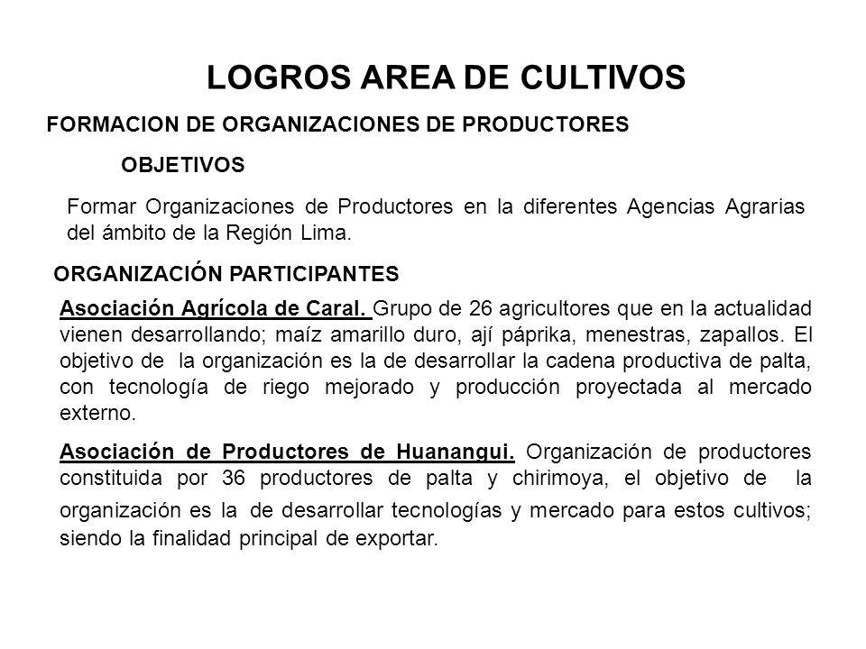 LOGROS AREA DE CULTIVOS