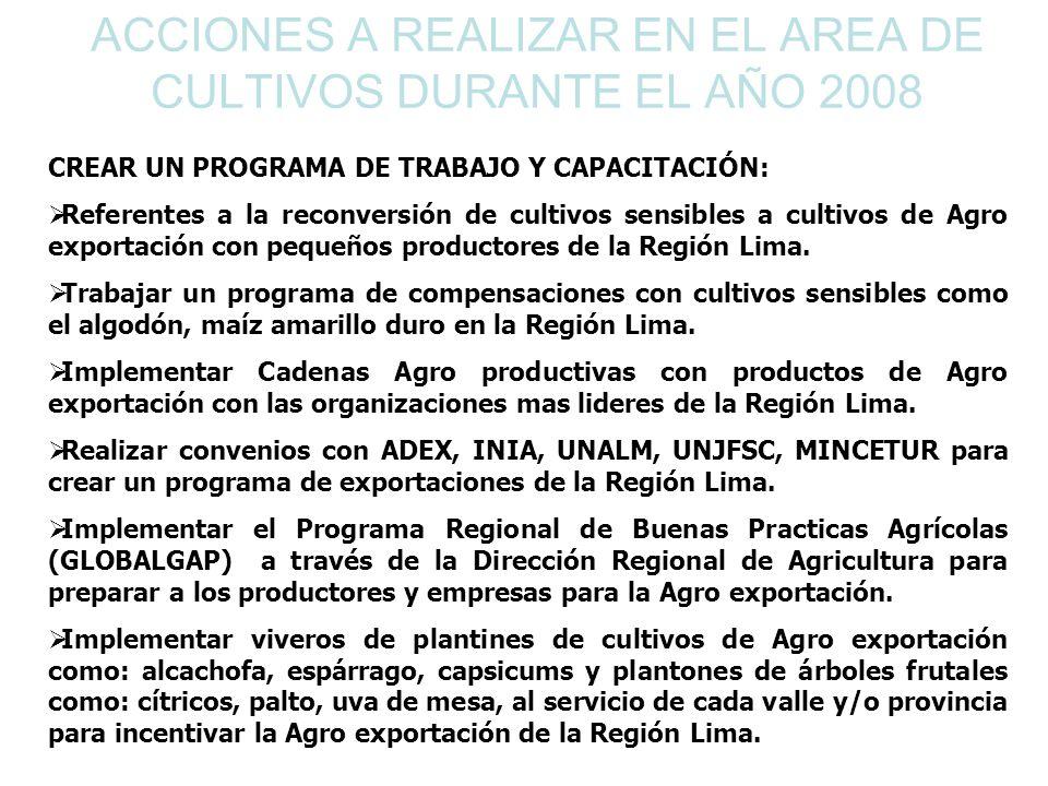 ACCIONES A REALIZAR EN EL AREA DE CULTIVOS DURANTE EL AÑO 2008