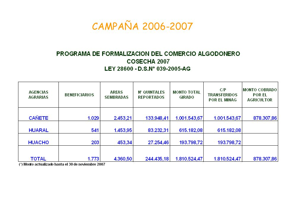 CAMPAÑA 2006-2007