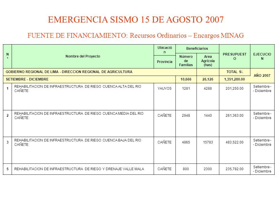 EMERGENCIA SISMO 15 DE AGOSTO 2007