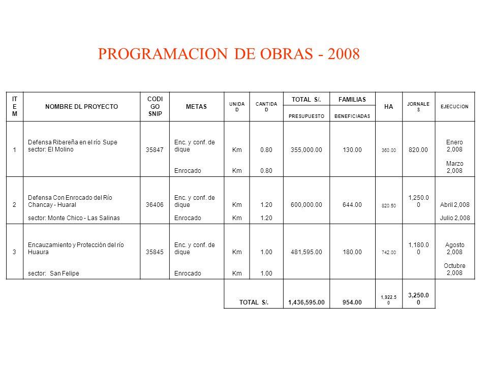 PROGRAMACION DE OBRAS - 2008
