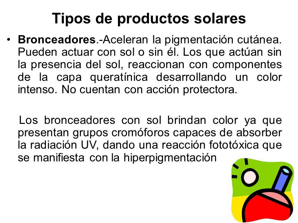 Tipos de productos solares