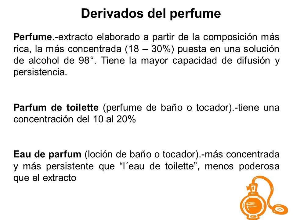 Derivados del perfume