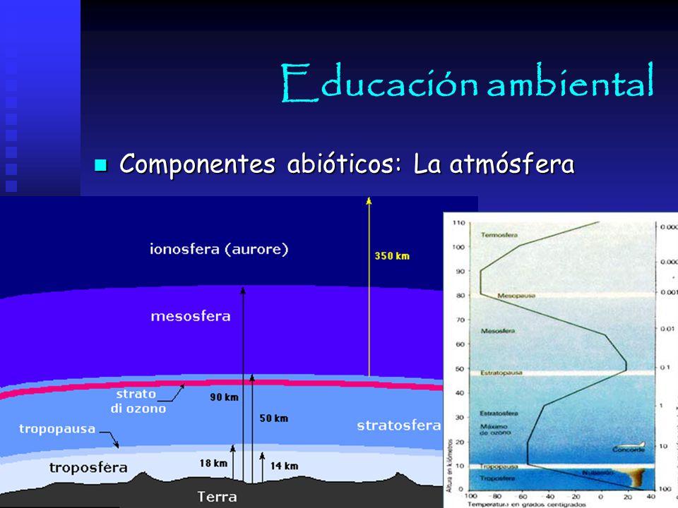 Educación ambiental Componentes abióticos: La atmósfera
