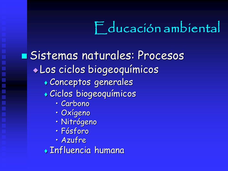 Educación ambiental Sistemas naturales: Procesos