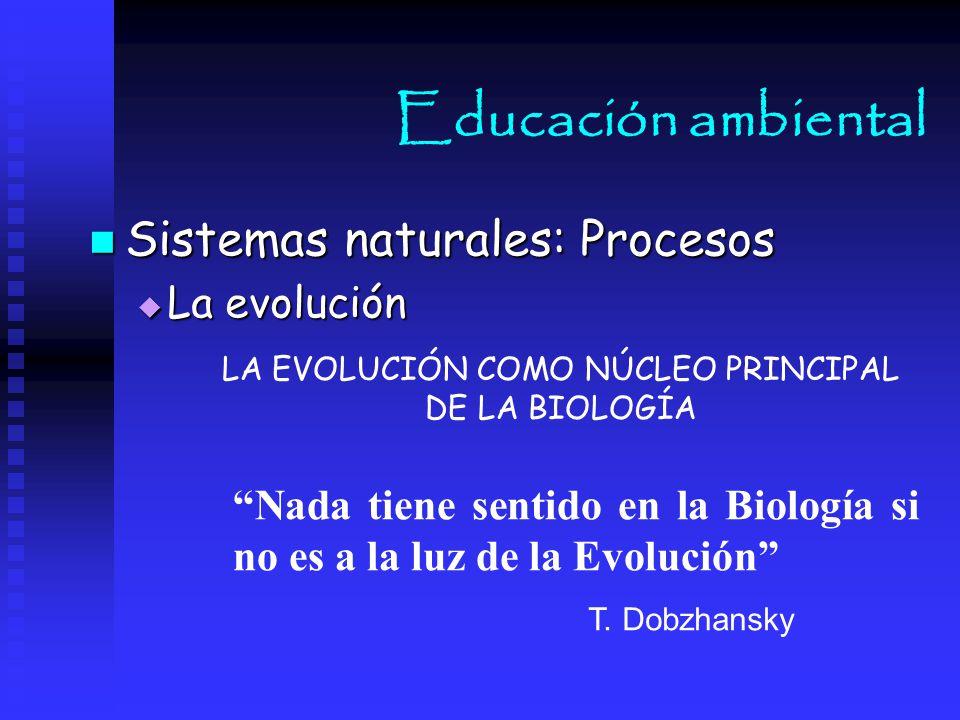 LA EVOLUCIÓN COMO NÚCLEO PRINCIPAL DE LA BIOLOGÍA