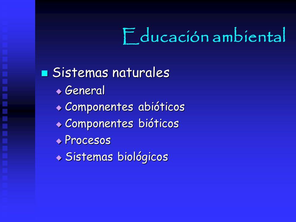 Educación ambiental Sistemas naturales General Componentes abióticos