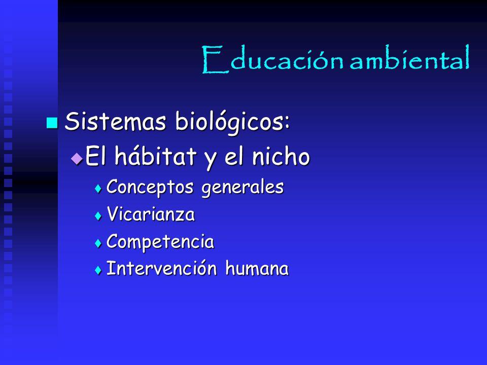 Educación ambiental Sistemas biológicos: El hábitat y el nicho