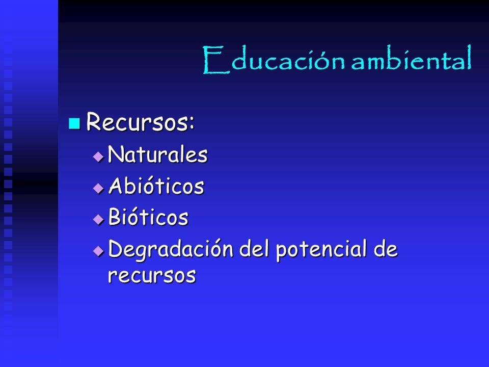 Educación ambiental Recursos: Naturales Abióticos Bióticos