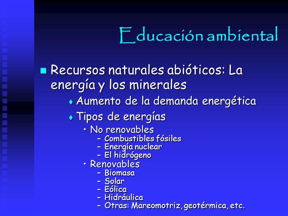 Educación ambiental Recursos naturales abióticos: La energía y los minerales. Aumento de la demanda energética.