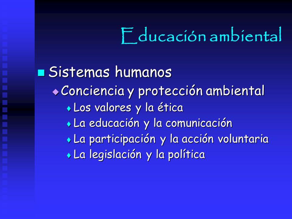 Educación ambiental Sistemas humanos Conciencia y protección ambiental