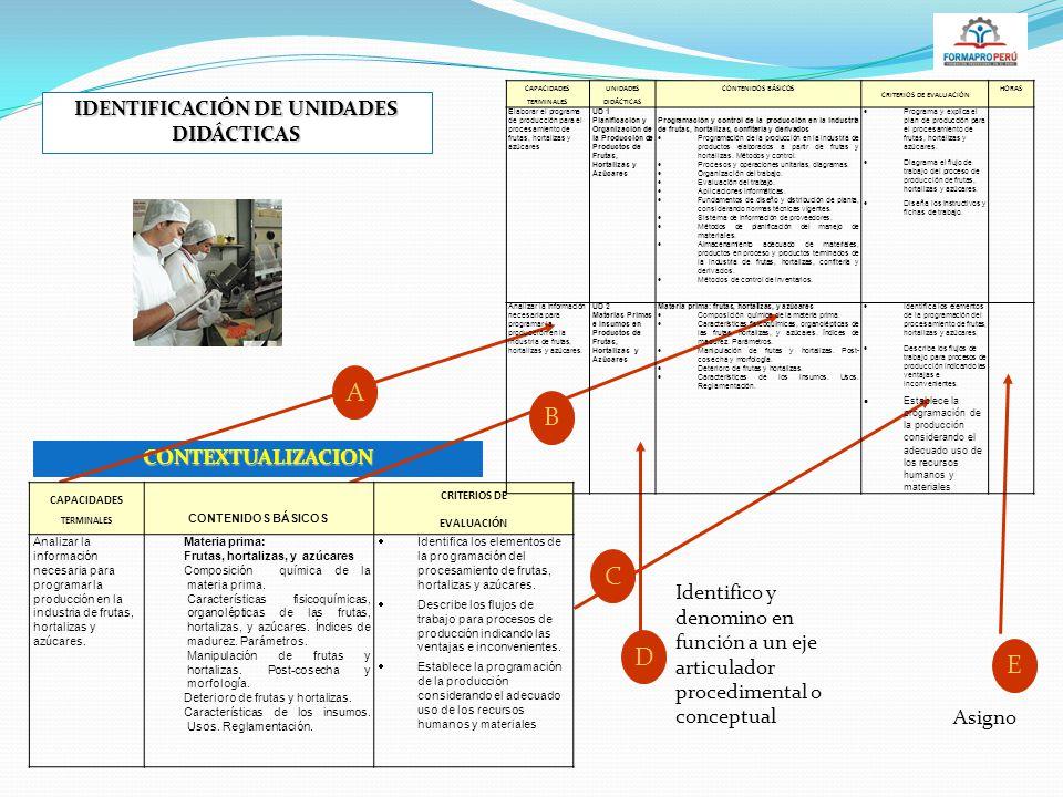 A B C D E IDENTIFICACIÓN DE UNIDADES DIDÁCTICAS CONTEXTUALIZACION