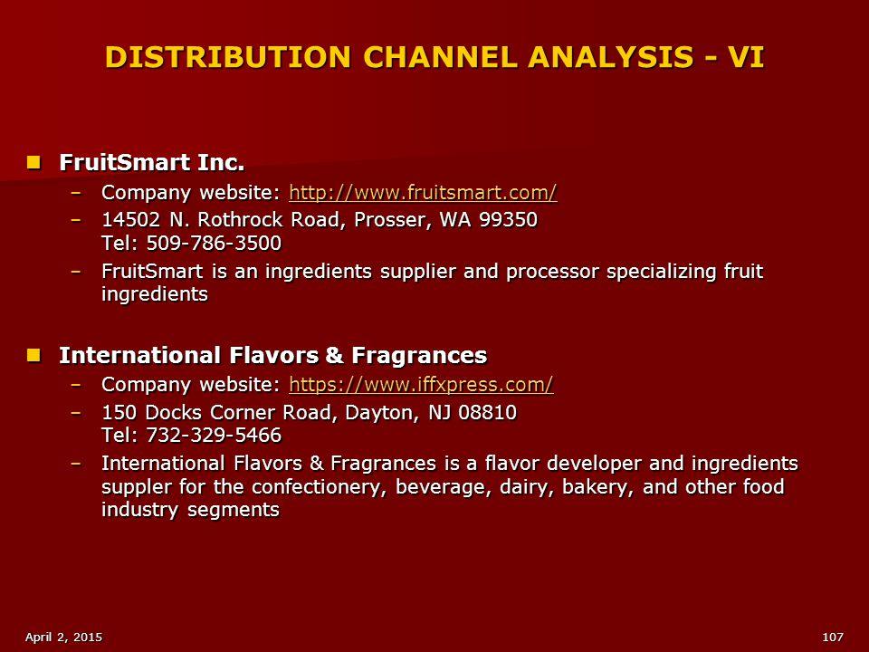 DISTRIBUTION CHANNEL ANALYSIS - VI