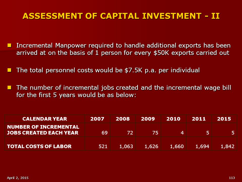 ASSESSMENT OF CAPITAL INVESTMENT - II