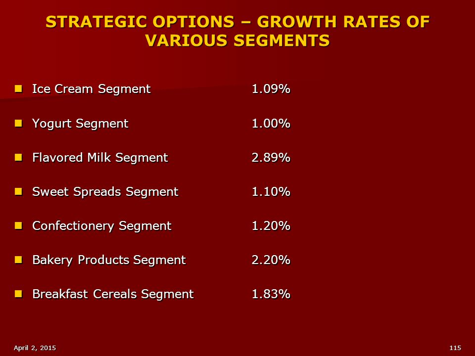 STRATEGIC OPTIONS – GROWTH RATES OF VARIOUS SEGMENTS