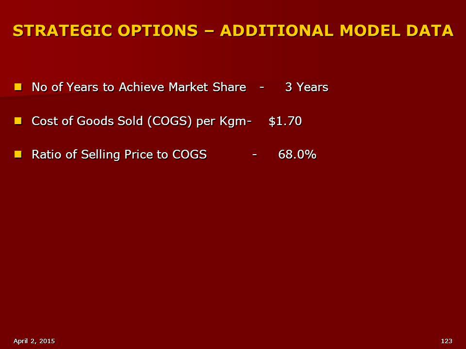 STRATEGIC OPTIONS – ADDITIONAL MODEL DATA