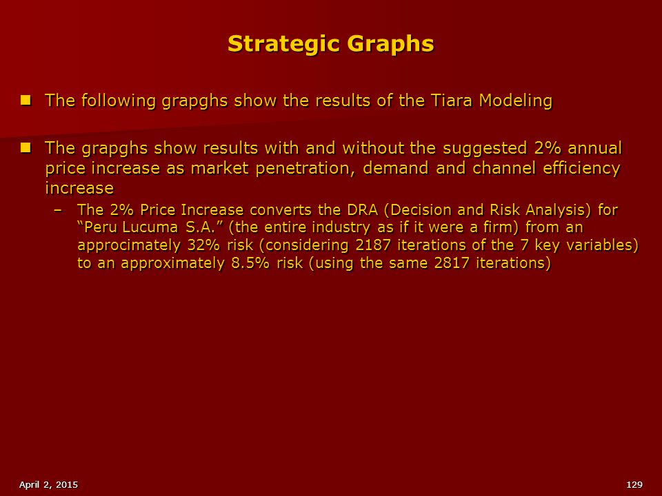 Strategic Graphs The following grapghs show the results of the Tiara Modeling.