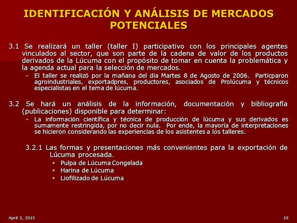 IDENTIFICACIÓN Y ANÁLISIS DE MERCADOS POTENCIALES