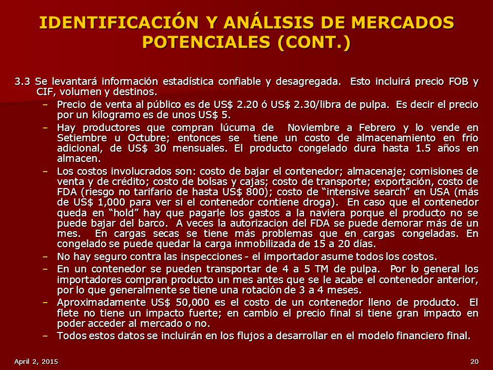 IDENTIFICACIÓN Y ANÁLISIS DE MERCADOS POTENCIALES (CONT.)