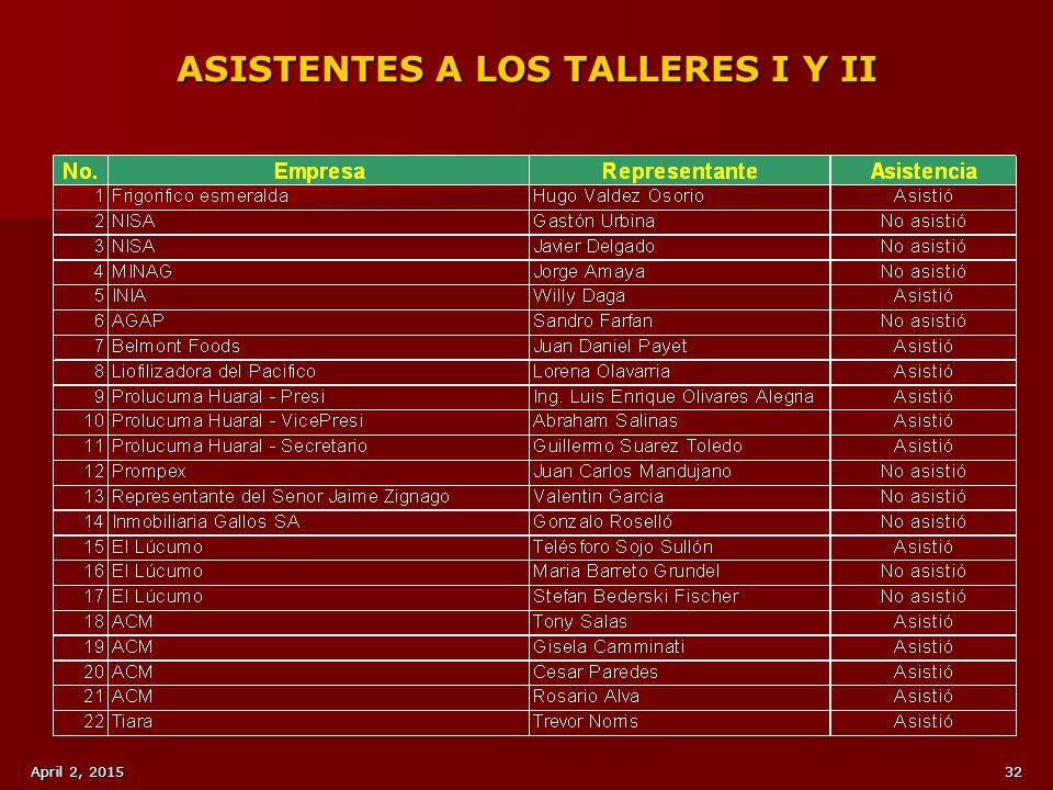 ASISTENTES A LOS TALLERES I Y II