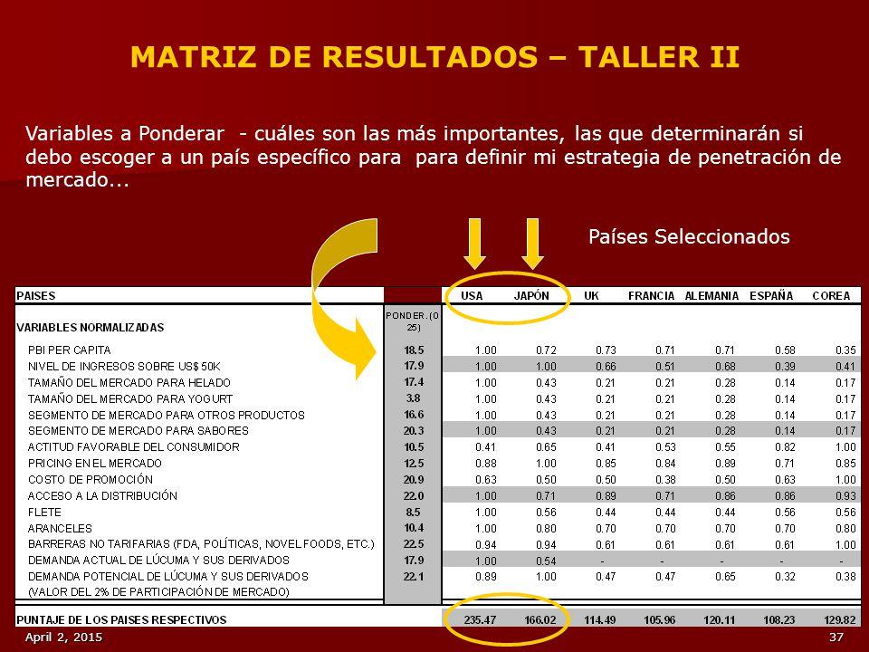 MATRIZ DE RESULTADOS – TALLER II