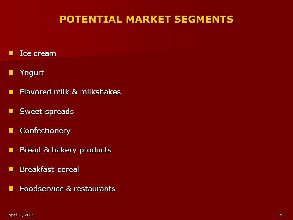 POTENTIAL MARKET SEGMENTS