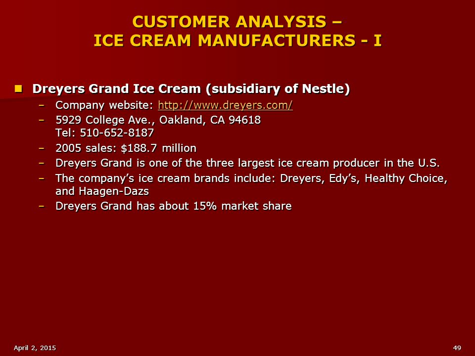 CUSTOMER ANALYSIS – ICE CREAM MANUFACTURERS - I