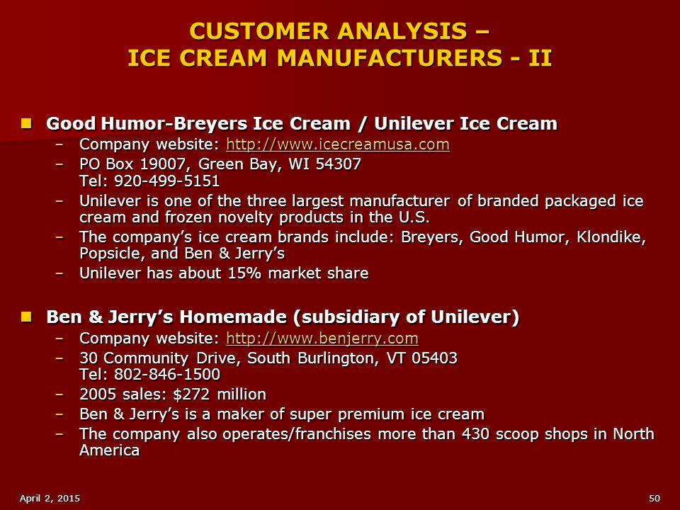 CUSTOMER ANALYSIS – ICE CREAM MANUFACTURERS - II