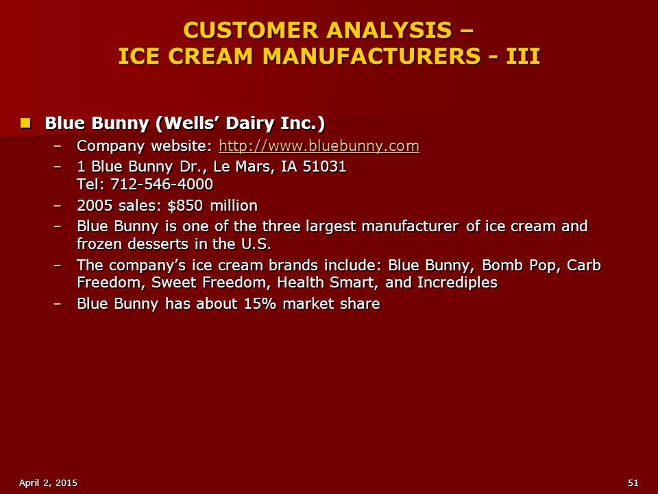 CUSTOMER ANALYSIS – ICE CREAM MANUFACTURERS - III