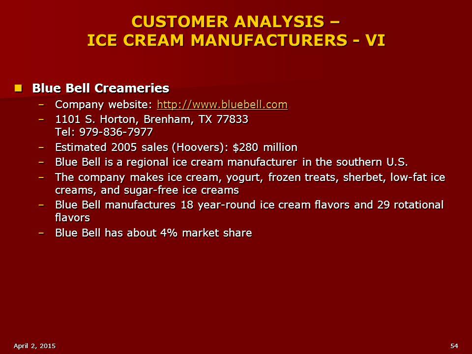 CUSTOMER ANALYSIS – ICE CREAM MANUFACTURERS - VI