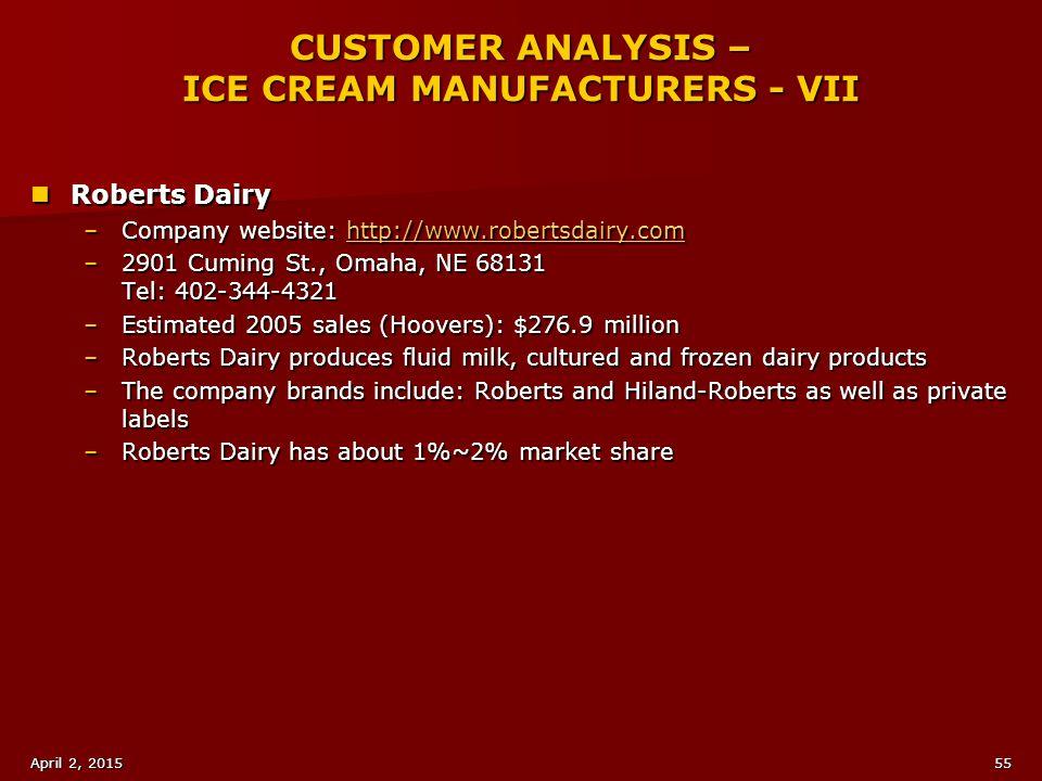 CUSTOMER ANALYSIS – ICE CREAM MANUFACTURERS - VII