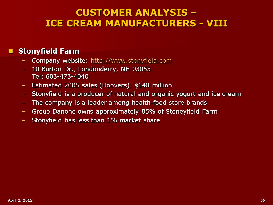 CUSTOMER ANALYSIS – ICE CREAM MANUFACTURERS - VIII