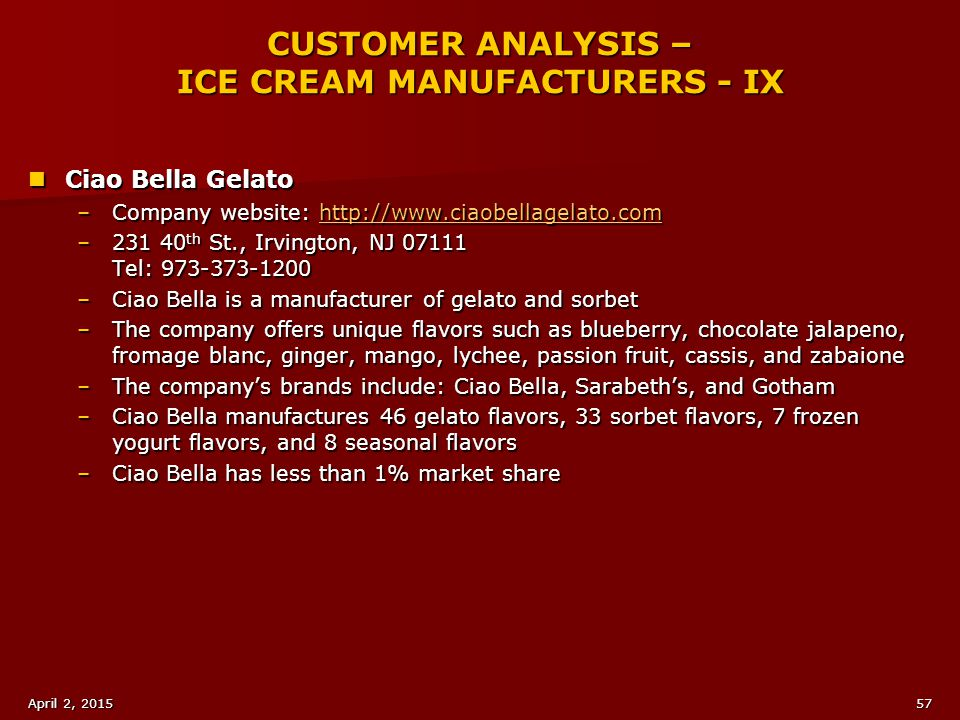 CUSTOMER ANALYSIS – ICE CREAM MANUFACTURERS - IX