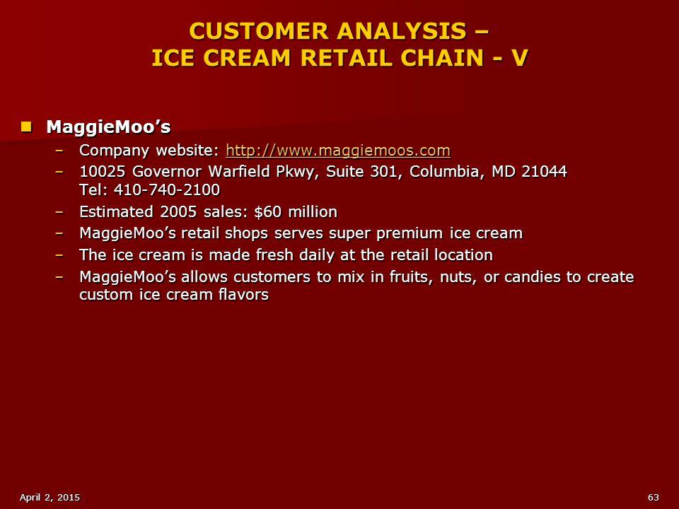 CUSTOMER ANALYSIS – ICE CREAM RETAIL CHAIN - V