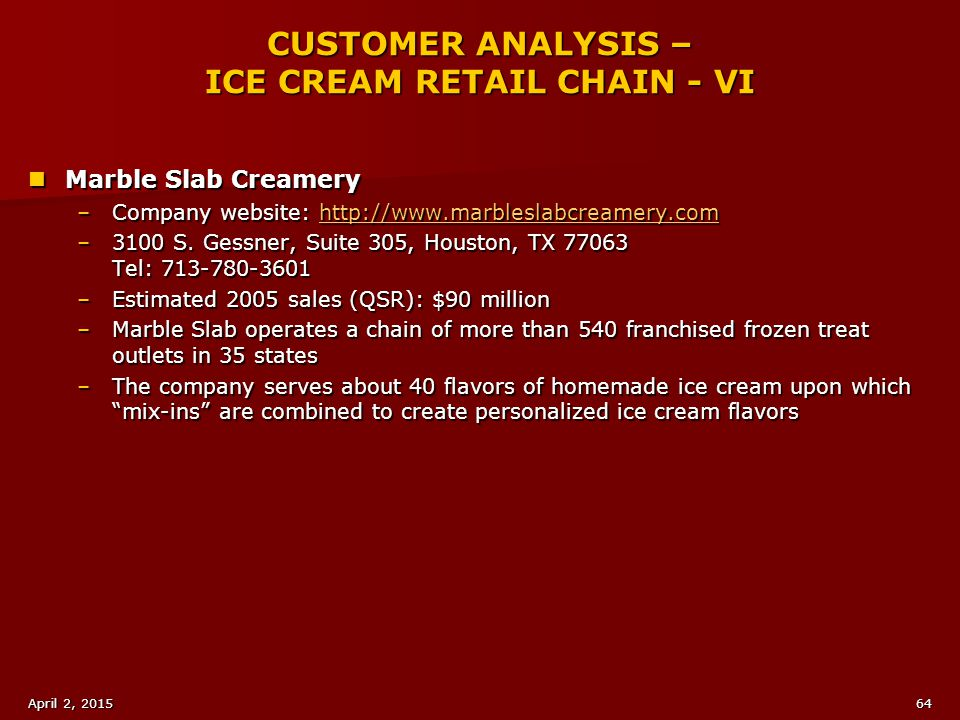 situation analysis for ice cream Practice questions and answers from lesson i -4: because the cost of producing ice cream falls, manufacturers are willing to supply more units of.