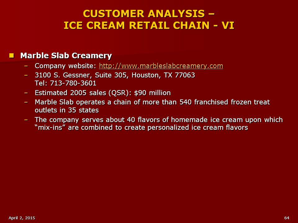 CUSTOMER ANALYSIS – ICE CREAM RETAIL CHAIN - VI