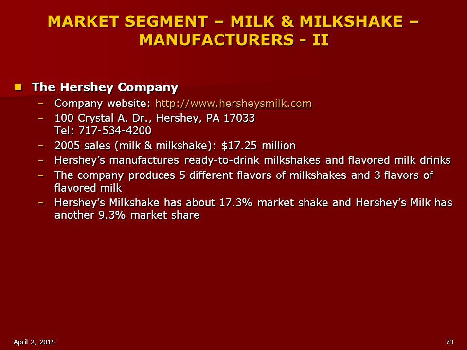 MARKET SEGMENT – MILK & MILKSHAKE – MANUFACTURERS - II