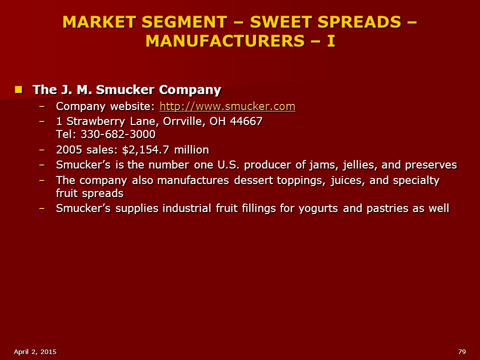 MARKET SEGMENT – SWEET SPREADS – MANUFACTURERS – I