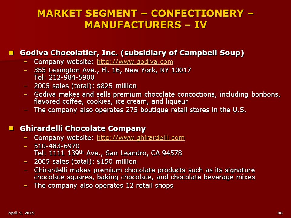 MARKET SEGMENT – CONFECTIONERY – MANUFACTURERS – IV