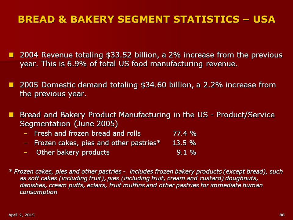 BREAD & BAKERY SEGMENT STATISTICS – USA