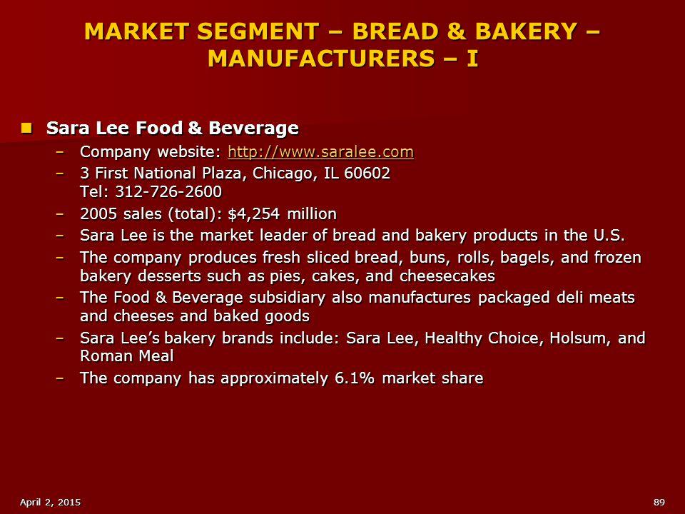 MARKET SEGMENT – BREAD & BAKERY – MANUFACTURERS – I