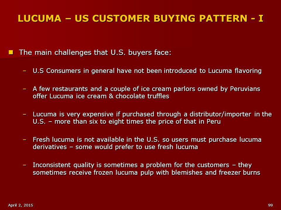 LUCUMA – US CUSTOMER BUYING PATTERN - I