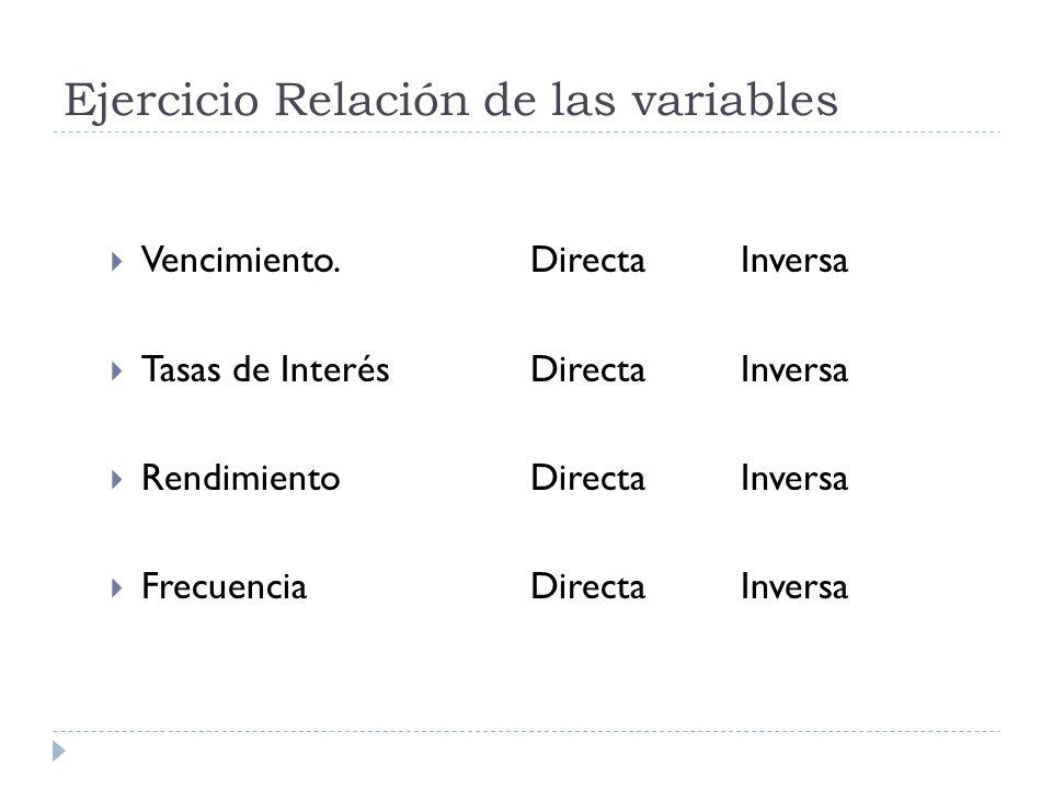 Ejercicio Relación de las variables