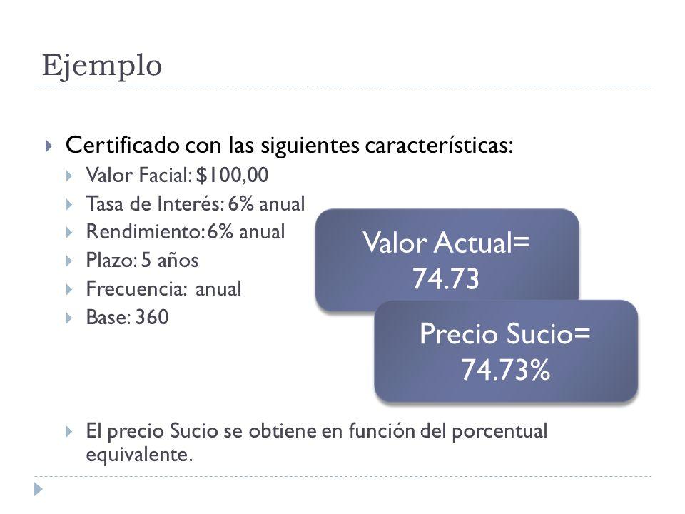 Ejemplo Valor Actual= 74.73 Precio Sucio= 74.73%