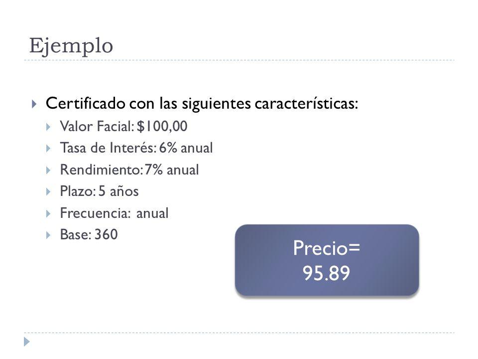 Ejemplo Precio= 95.89 Certificado con las siguientes características: