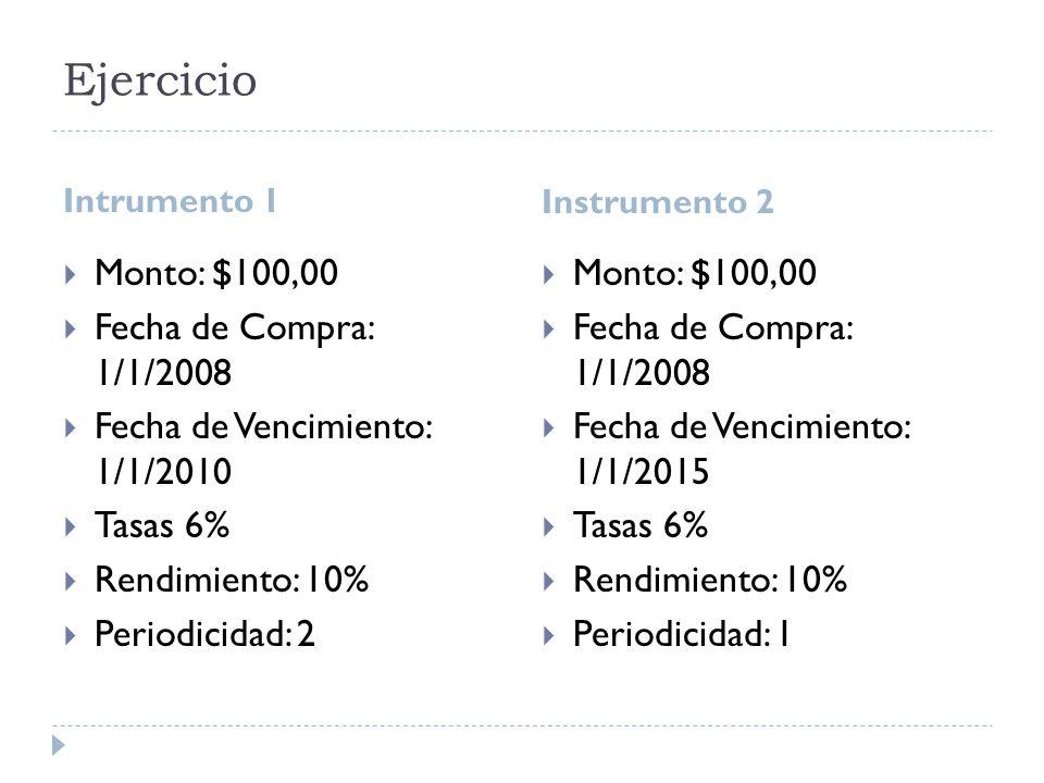 Ejercicio Monto: $100,00 Fecha de Compra: 1/1/2008