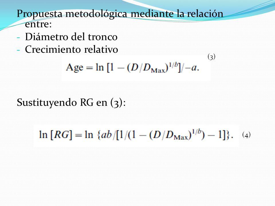 Propuesta metodológica mediante la relación entre: Diámetro del tronco