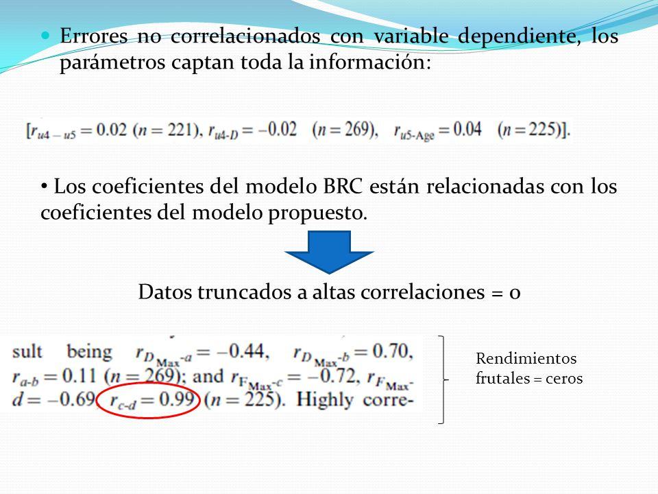 Datos truncados a altas correlaciones = 0